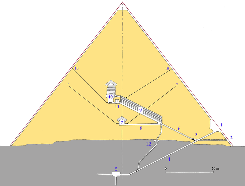 Схема пирамиды Хеопса (Хуфу)