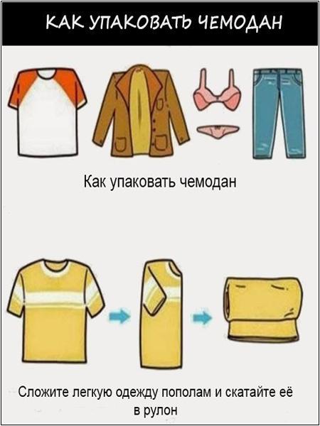 Инструкция «Как собрать чемодан»: шаг 1