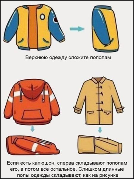 Инструкция «Как собрать чемодан»: шаг 2