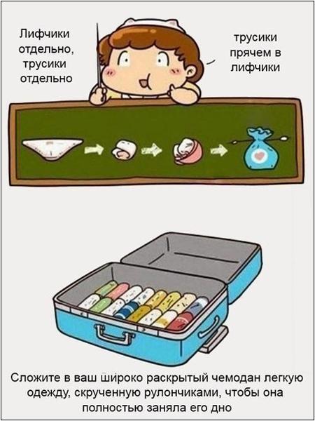 Инструкция «Как собрать чемодан»: шаг 3