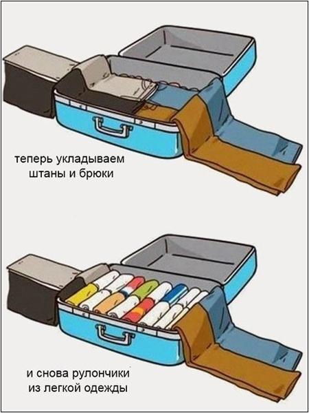 Инструкция «Как собрать чемодан»: шаг 4