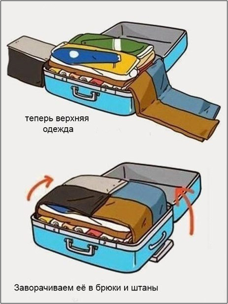 Инструкция «Как собрать чемодан»: шаг 5