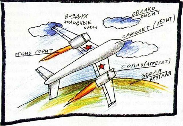 Как летает самолет?