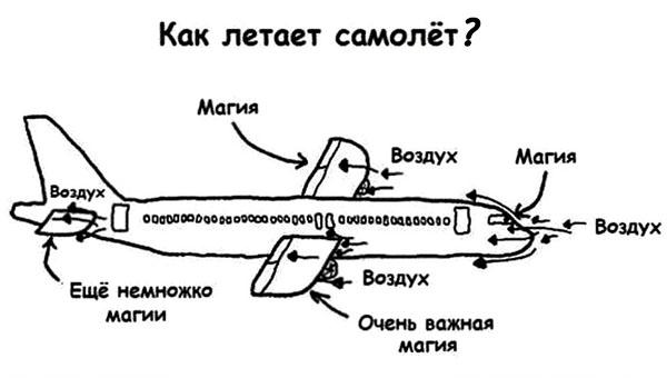 Магия самолета