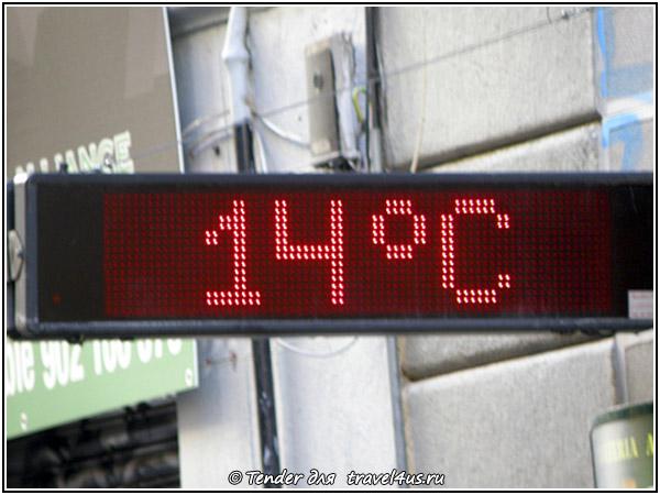 Тепло и солнечно в Мадриде