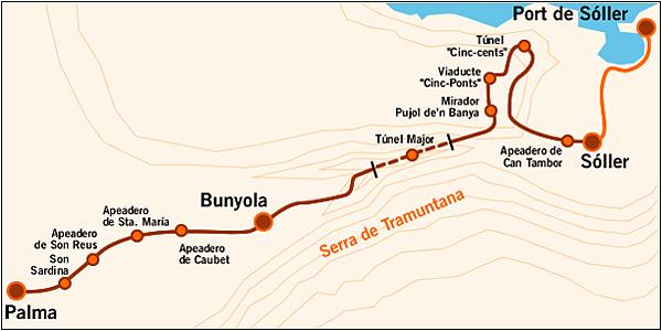 Маршрут поезда Пальма-де-Майорка — Сойер с остановками