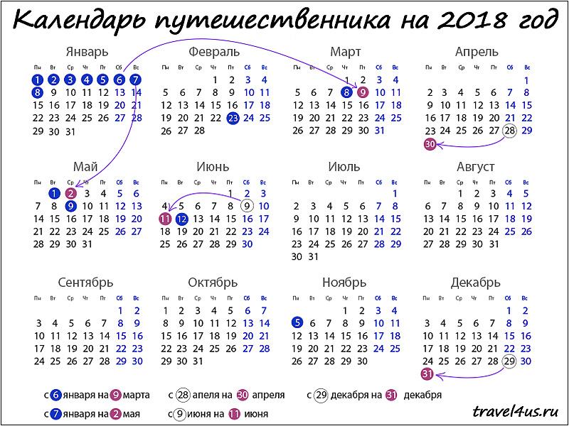 Календарь путешественника на 2018 год