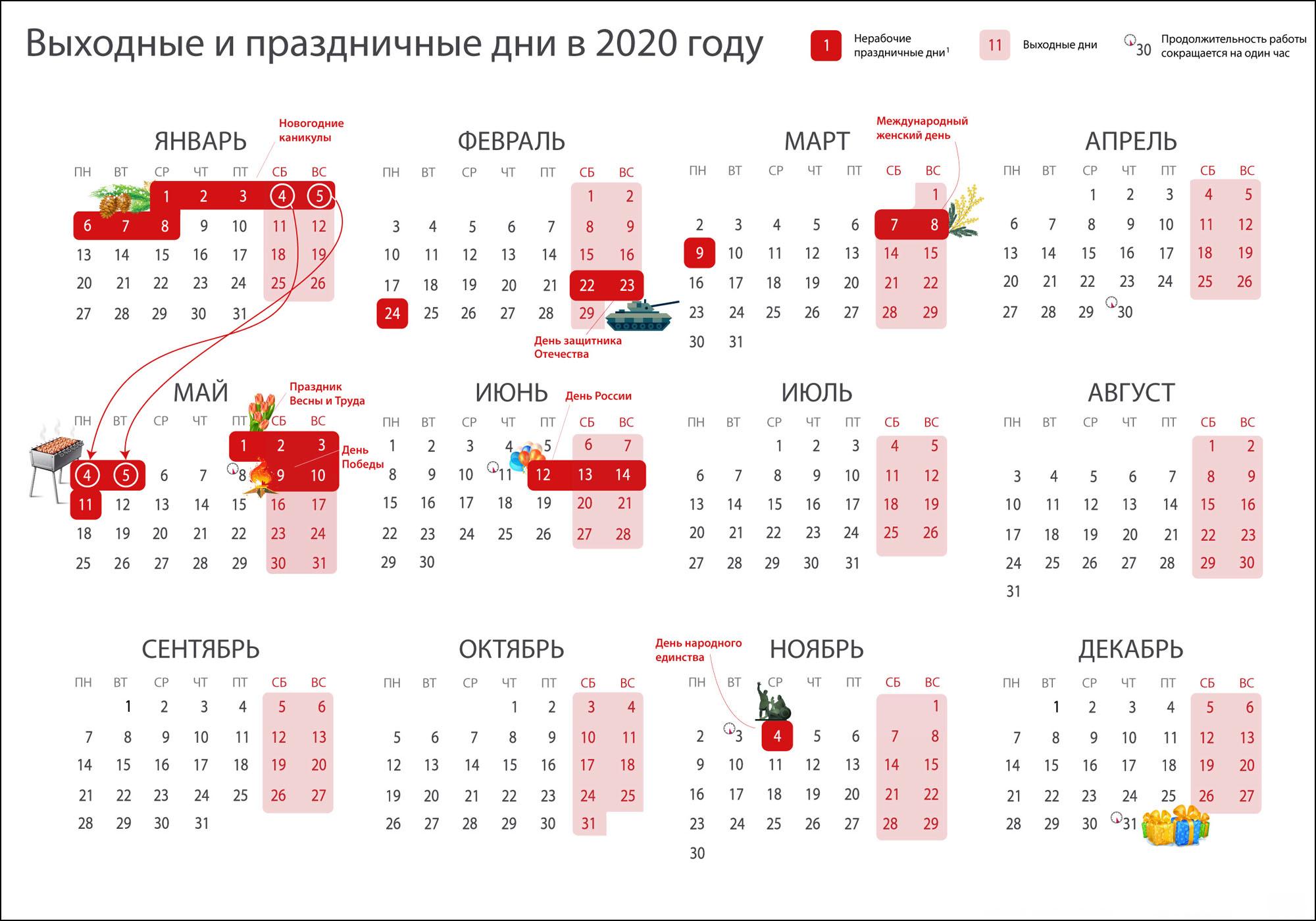 Календарь с праздниками и праздничными днями на 2020 год